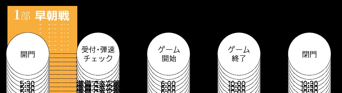 二部制2017タイムスケジュール-01